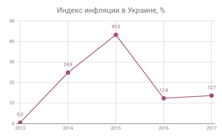 Торгові центри України. Цифри, факти, тенденції